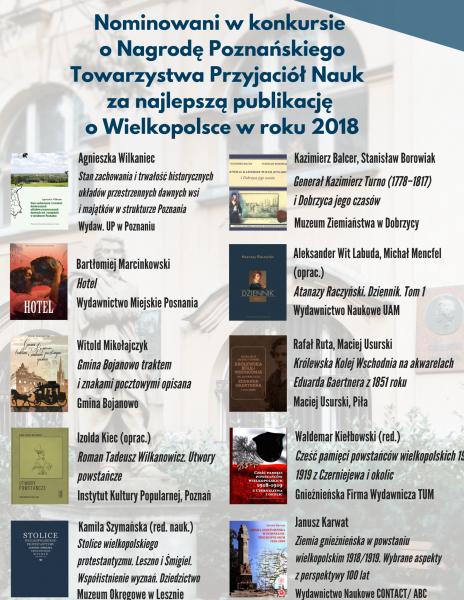 Nominacje w Konkursie na Najlepszą Publikację o Wielkopolsce za rok 2018