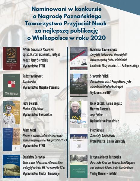 Nominowani w konkursie o Nagrodę PTPN za najlepszą publikację o Wielkopolsce w roku 2020